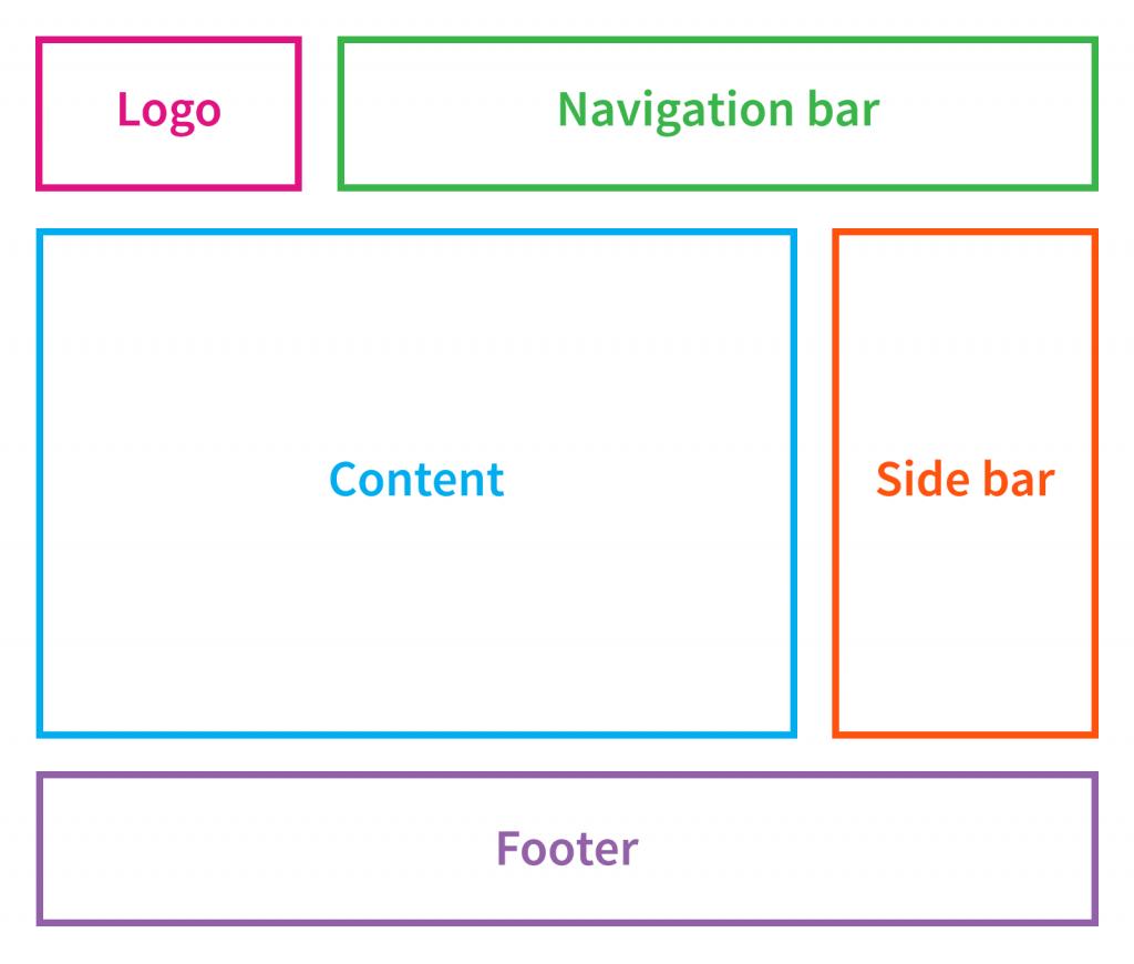 veterunary websites layout areas